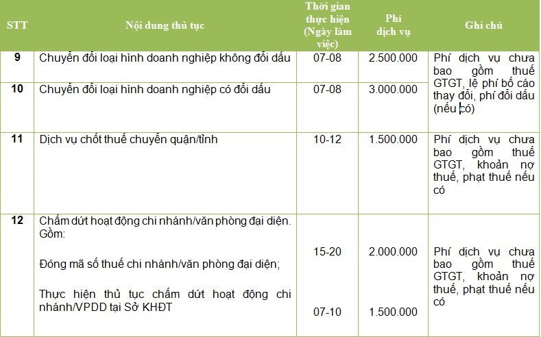 Dịch vụ kế toán Minh Tâm dành cho doanh nghiệp tại Hà Nội